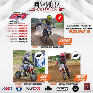NAMURA CHALLENGE ROUND5 COVER