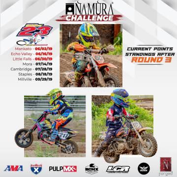 NAMURA CHALLENGE ROUND3 COVER