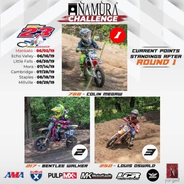 NAMURA CHALLENGE ROUND1 COVER